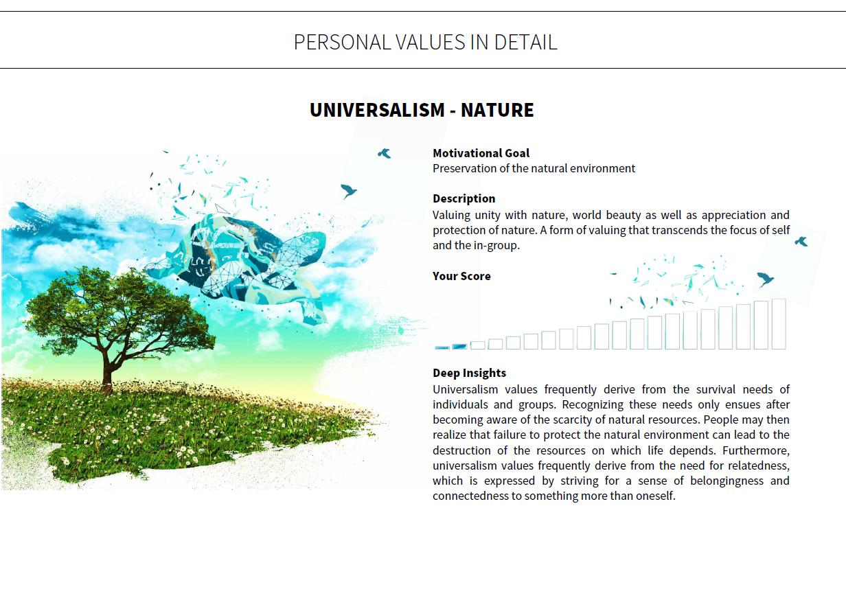 Universalism nature